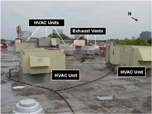 Mechanical rooftop equipment